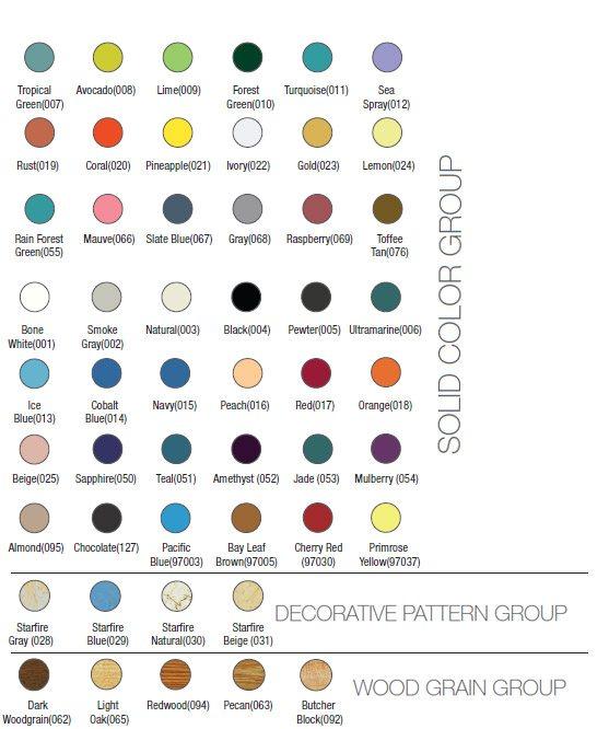 fibercolormap